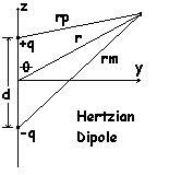 wdata/Dipole3.jpg