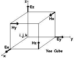 YeeCube